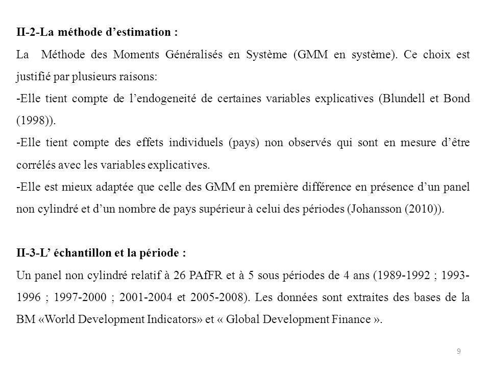 II-2-La méthode d'estimation :