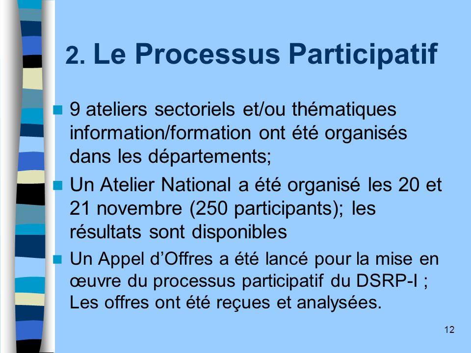2. Le Processus Participatif