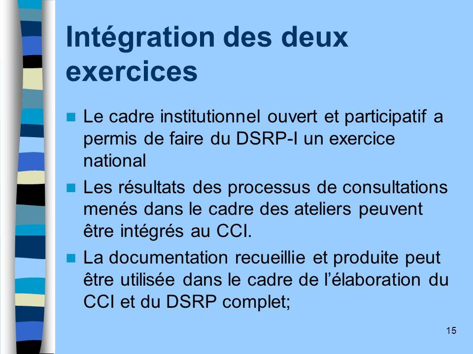 Intégration des deux exercices