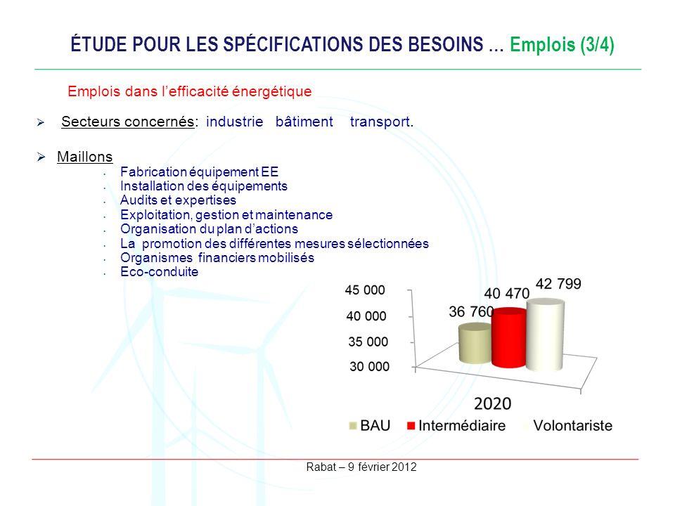 ÉTUDE POUR LES SPÉCIFICATIONS DES BESOINS … Emplois (3/4)
