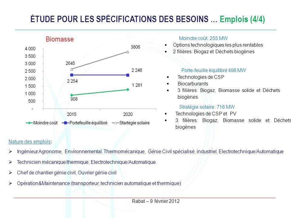 ÉTUDE POUR LES SPÉCIFICATIONS DES BESOINS … Emplois (4/4)