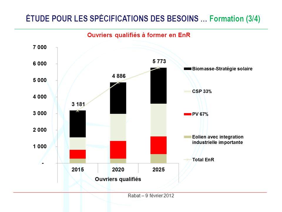 ÉTUDE POUR LES SPÉCIFICATIONS DES BESOINS … Formation (3/4)