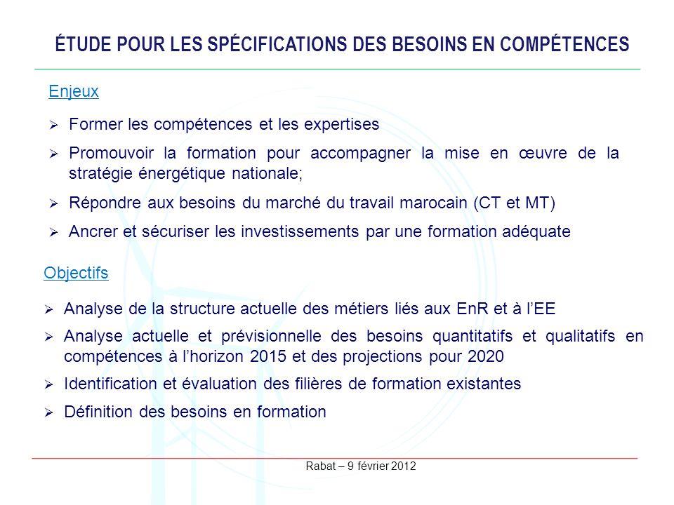 ÉTUDE POUR LES SPÉCIFICATIONS DES BESOINS EN COMPÉTENCES
