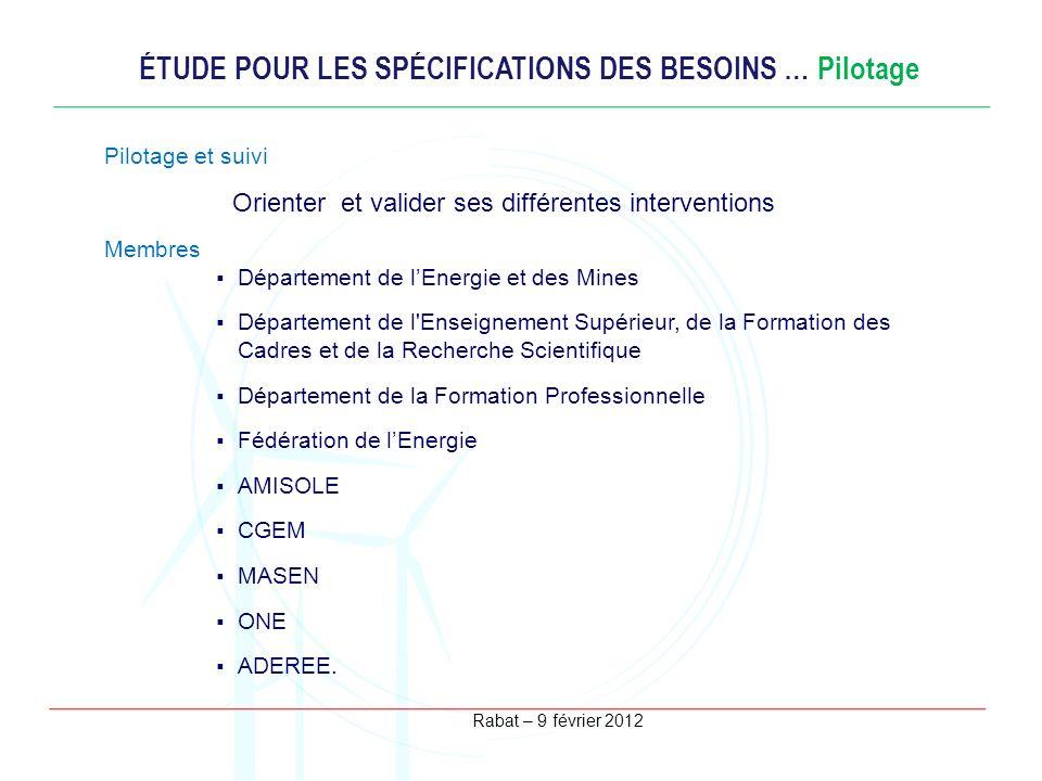 ÉTUDE POUR LES SPÉCIFICATIONS DES BESOINS … Pilotage