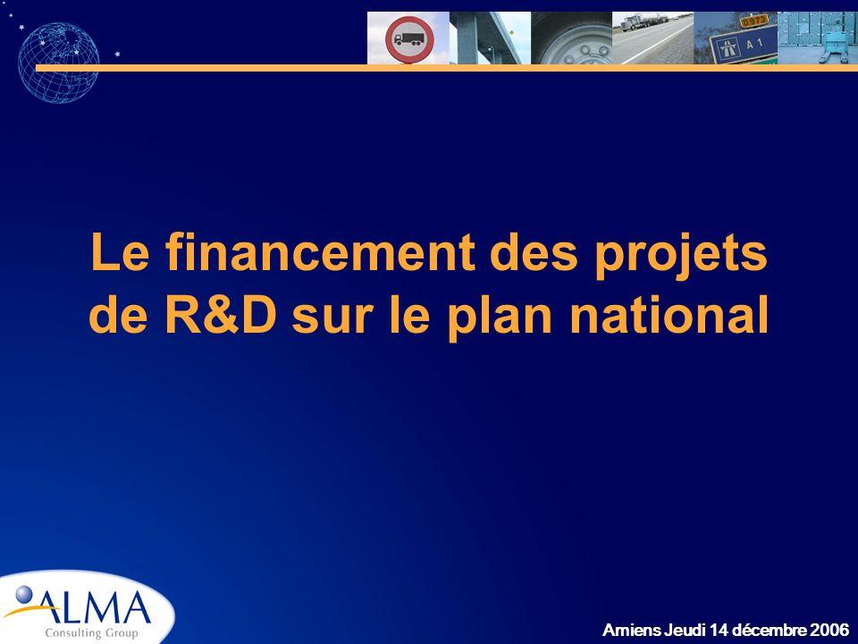 Le financement des projets de R&D sur le plan national