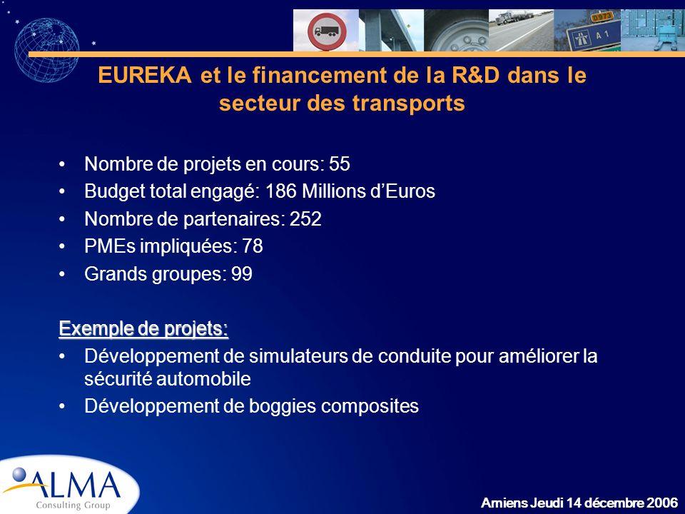 EUREKA et le financement de la R&D dans le secteur des transports