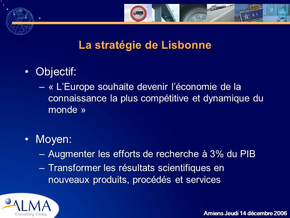La stratégie de Lisbonne