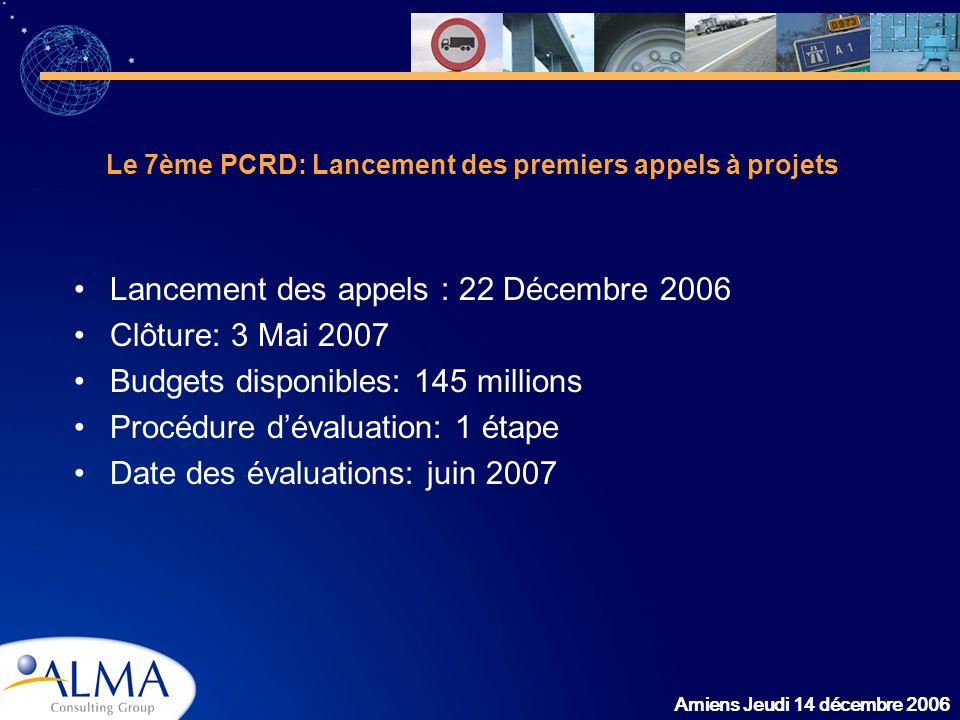 Le 7ème PCRD: Lancement des premiers appels à projets