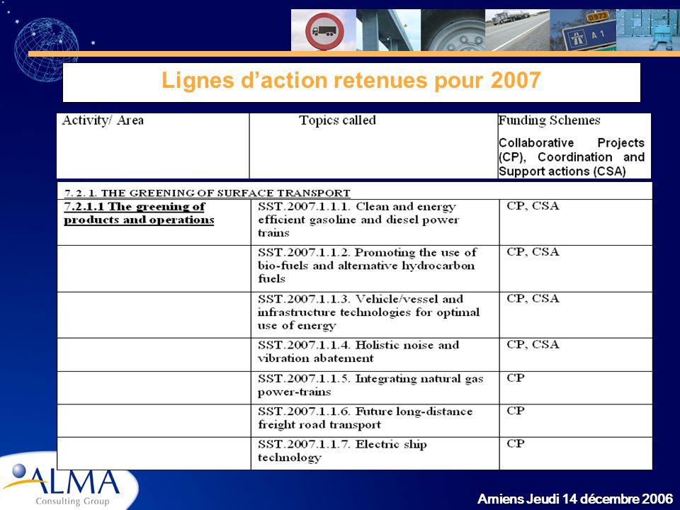 Lignes d'action retenues pour 2007