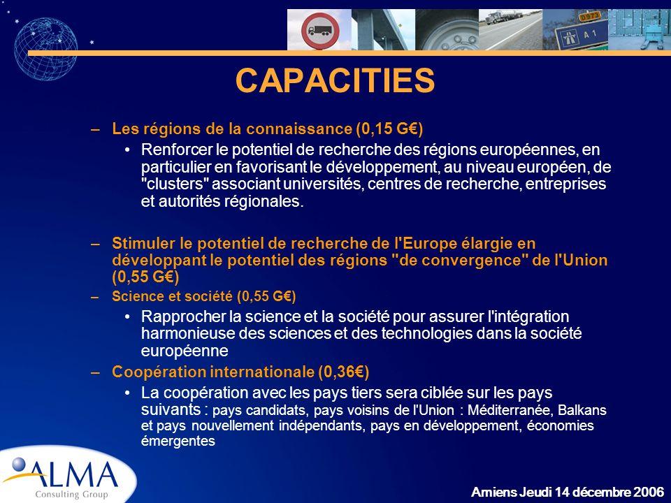 CAPACITIES Les régions de la connaissance (0,15 G€)