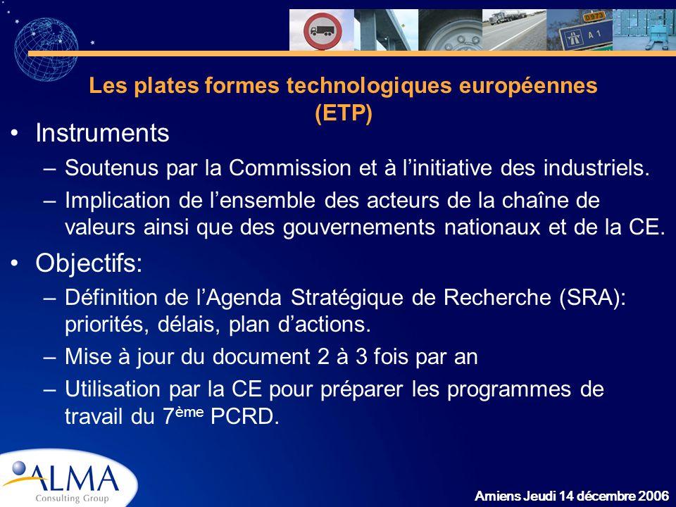 Les plates formes technologiques européennes (ETP)