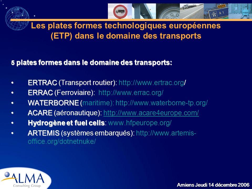 Les plates formes technologiques européennes (ETP) dans le domaine des transports