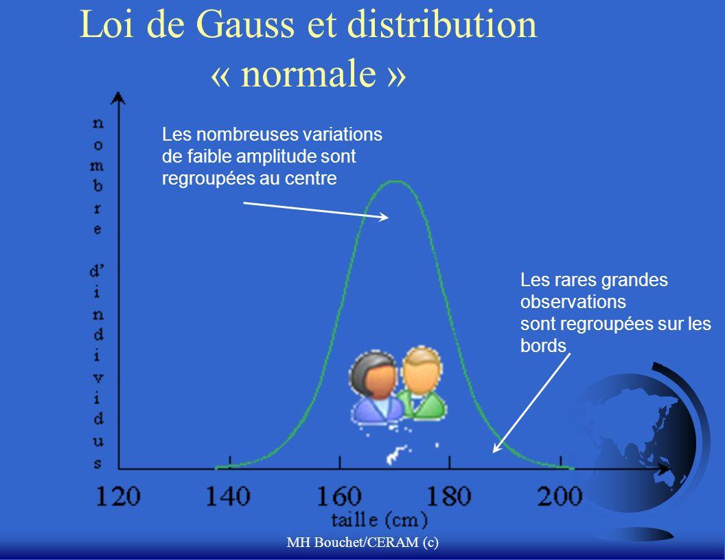 Loi de Gauss et distribution « normale »