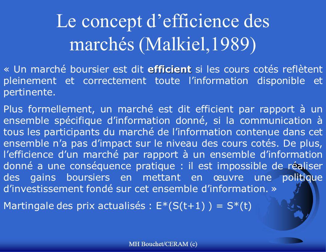 Le concept d'efficience des marchés (Malkiel,1989)