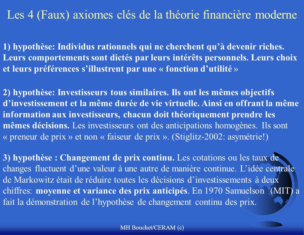 Les 4 (Faux) axiomes clés de la théorie financière moderne
