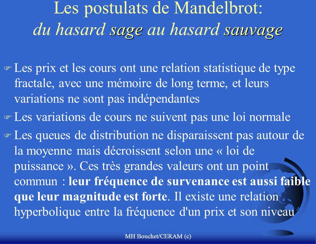 Les postulats de Mandelbrot: du hasard sage au hasard sauvage