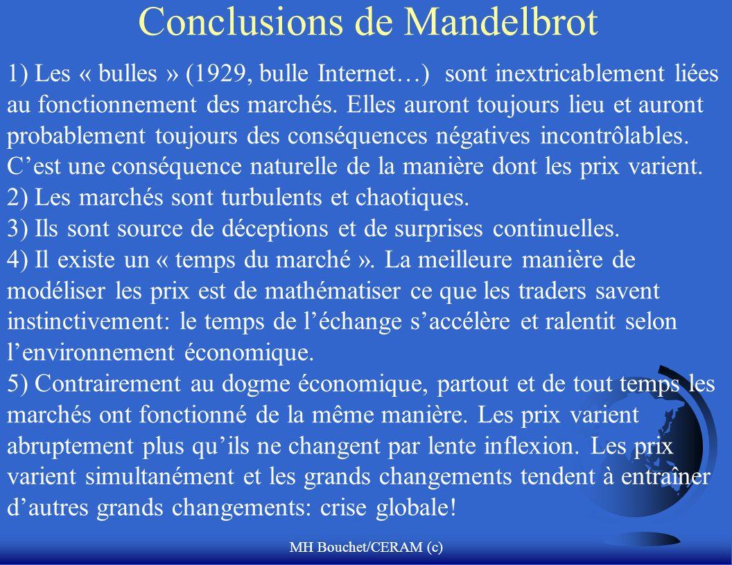 Conclusions de Mandelbrot