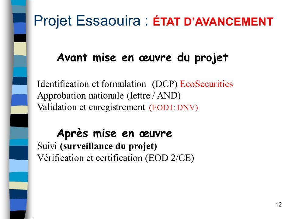 Projet Essaouira : ÉTAT D'AVANCEMENT