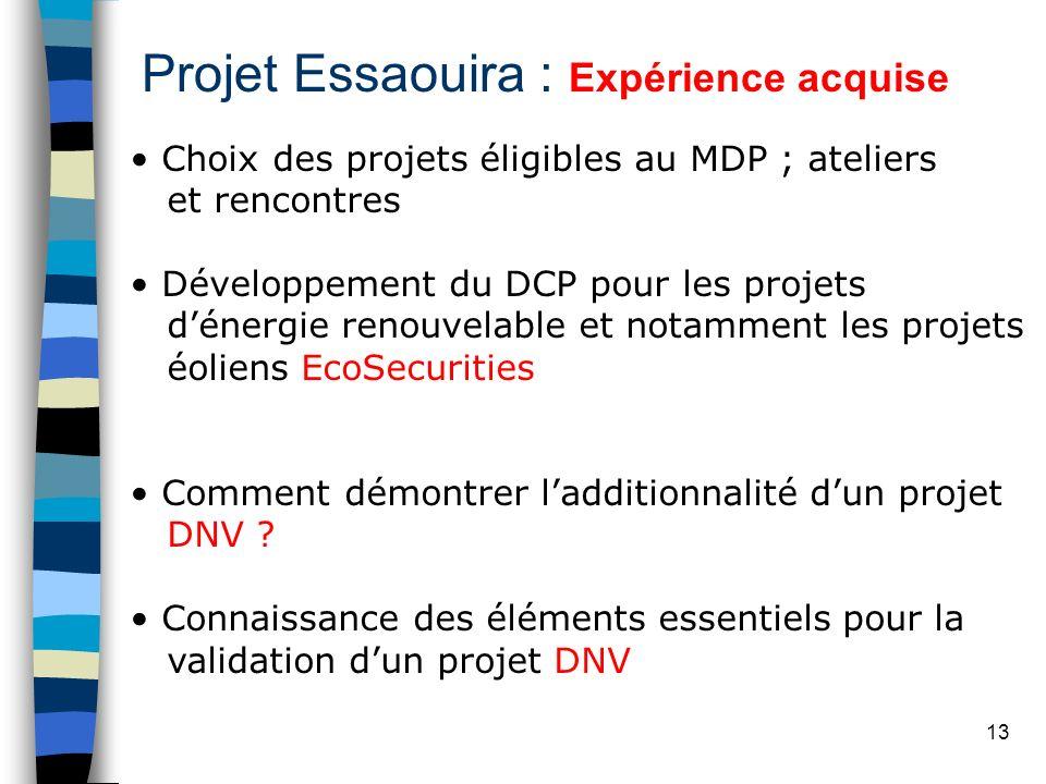 Projet Essaouira : Expérience acquise