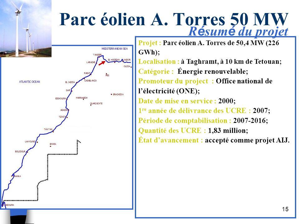 Parc éolien A. Torres 50 MW Résumé du projet