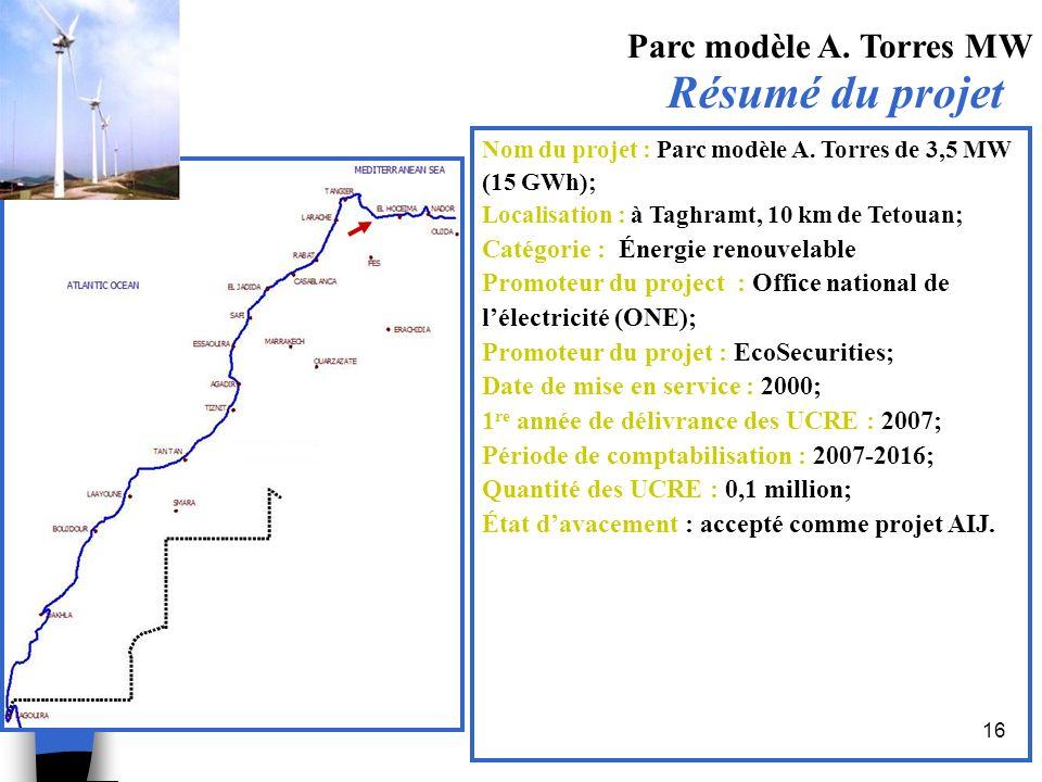 Résumé du projet Parc modèle A. Torres MW