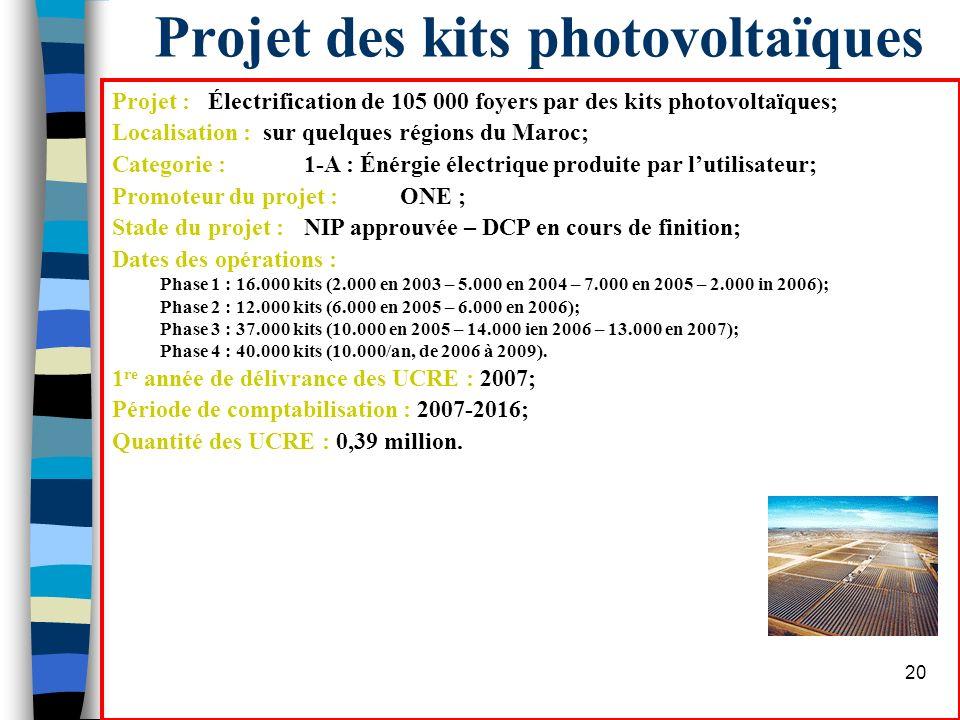 Projet des kits photovoltaïques