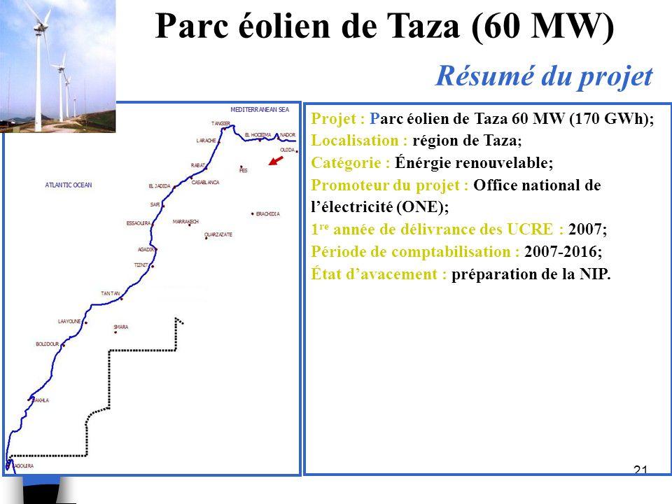 Parc éolien de Taza (60 MW)