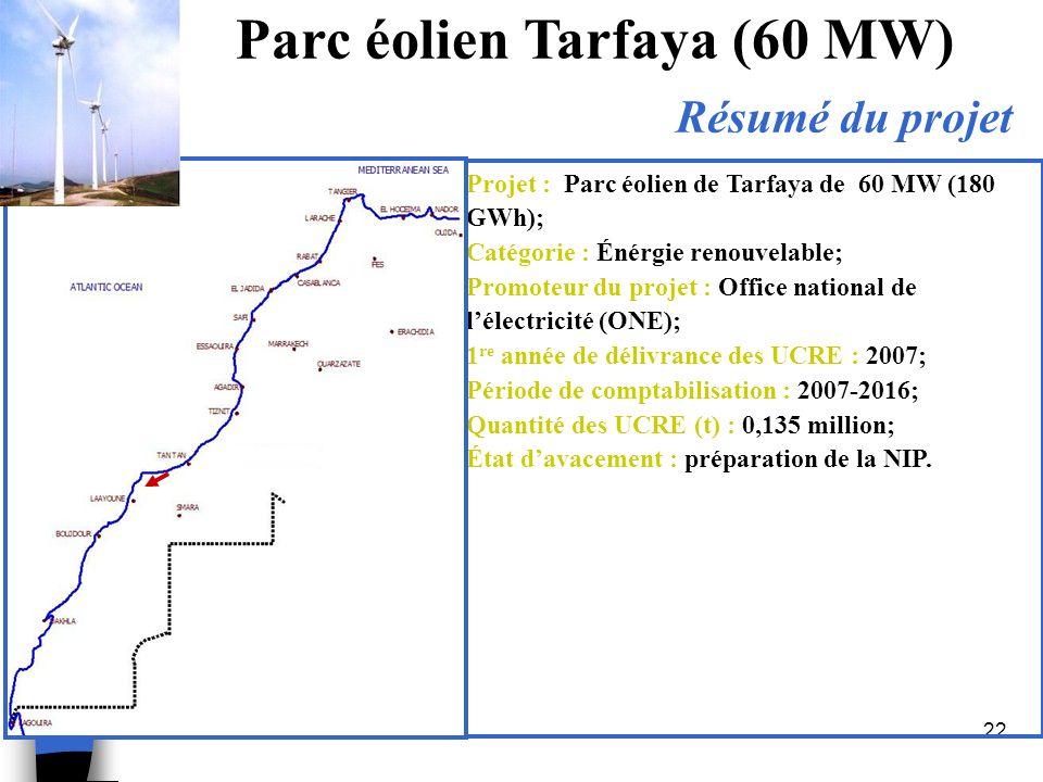 Parc éolien Tarfaya (60 MW)