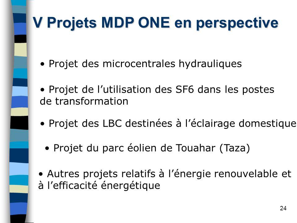 V Projets MDP ONE en perspective