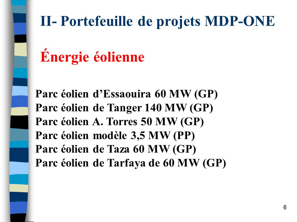 II- Portefeuille de projets MDP-ONE Énergie éolienne