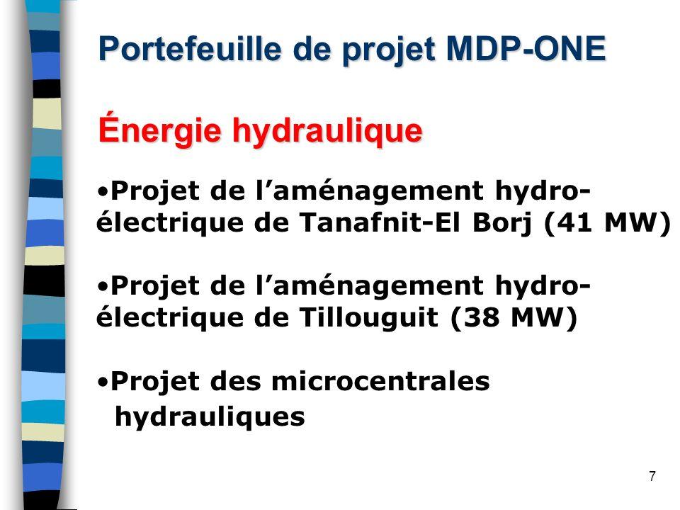 Portefeuille de projet MDP-ONE Énergie hydraulique