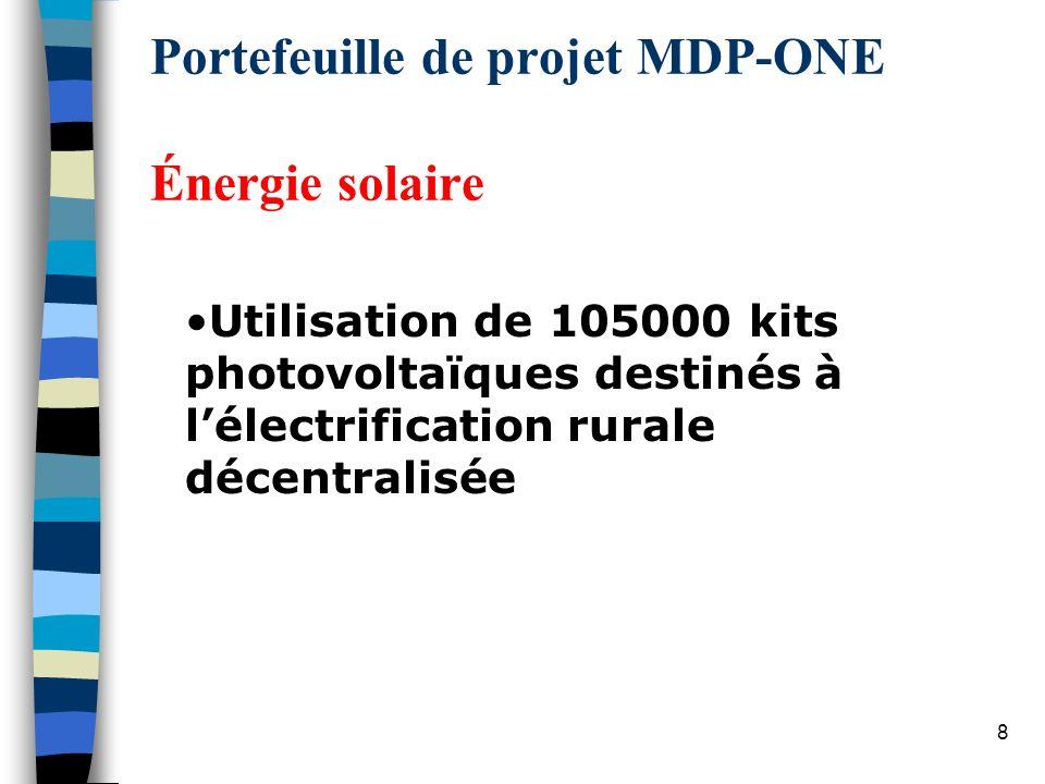 Portefeuille de projet MDP-ONE Énergie solaire