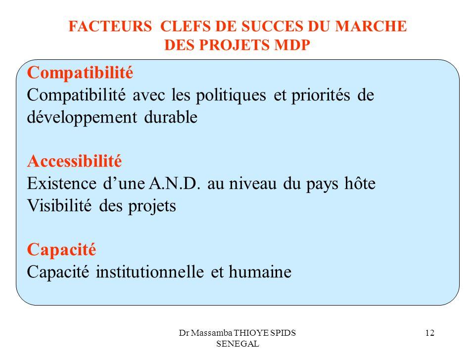 FACTEURS CLEFS DE SUCCES DU MARCHE