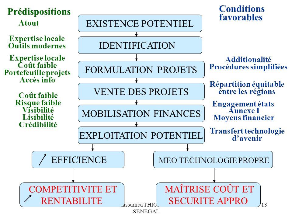 Procédures simplifiées Répartition équitable Transfert technologie