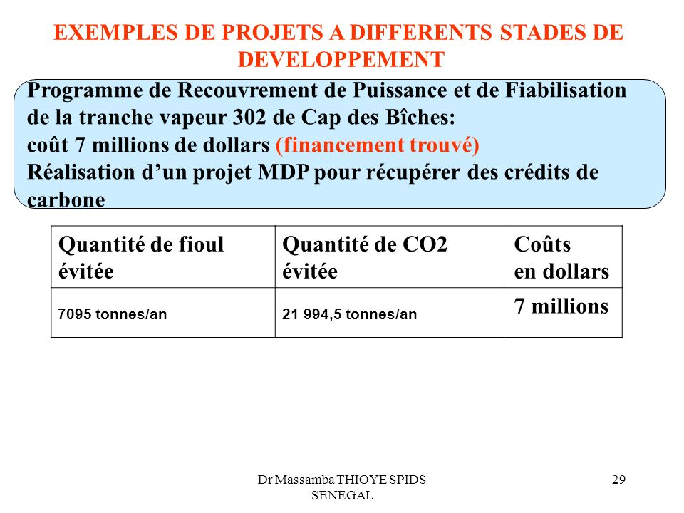 EXEMPLES DE PROJETS A DIFFERENTS STADES DE