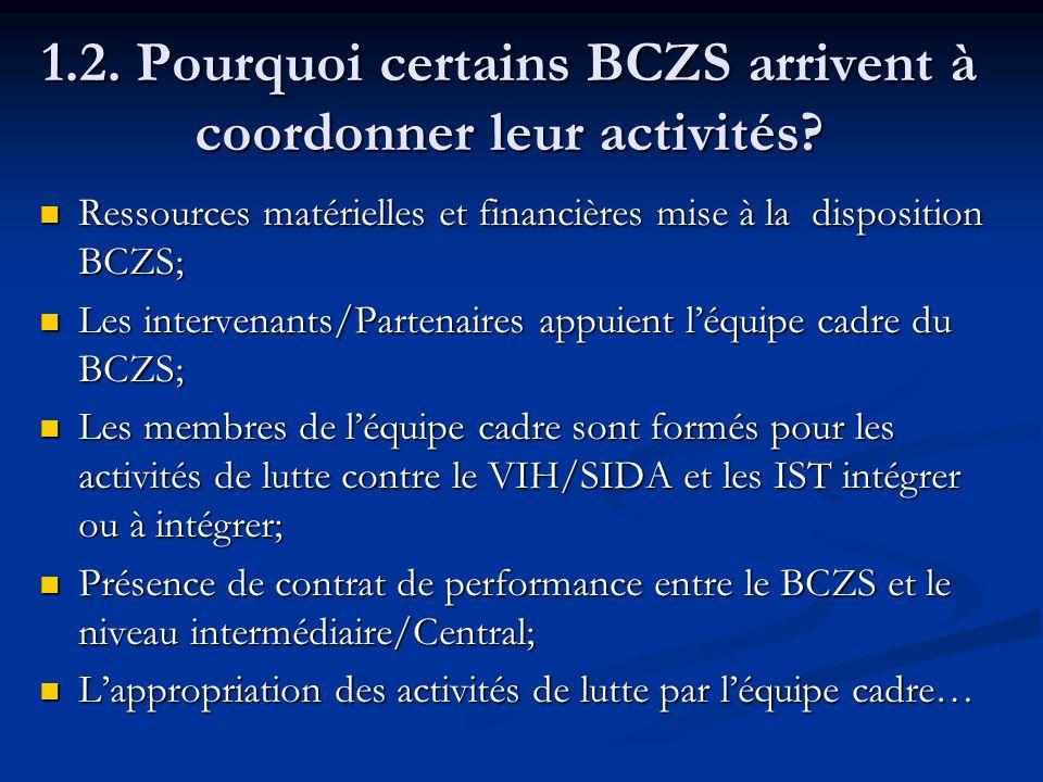 1.2. Pourquoi certains BCZS arrivent à coordonner leur activités