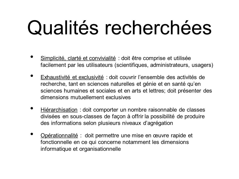 Qualités recherchées