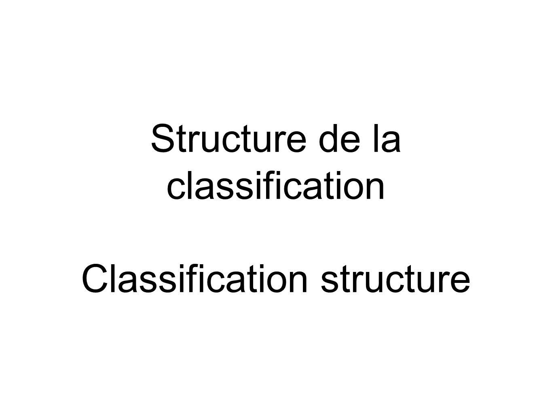 Structure de la classification Classification structure