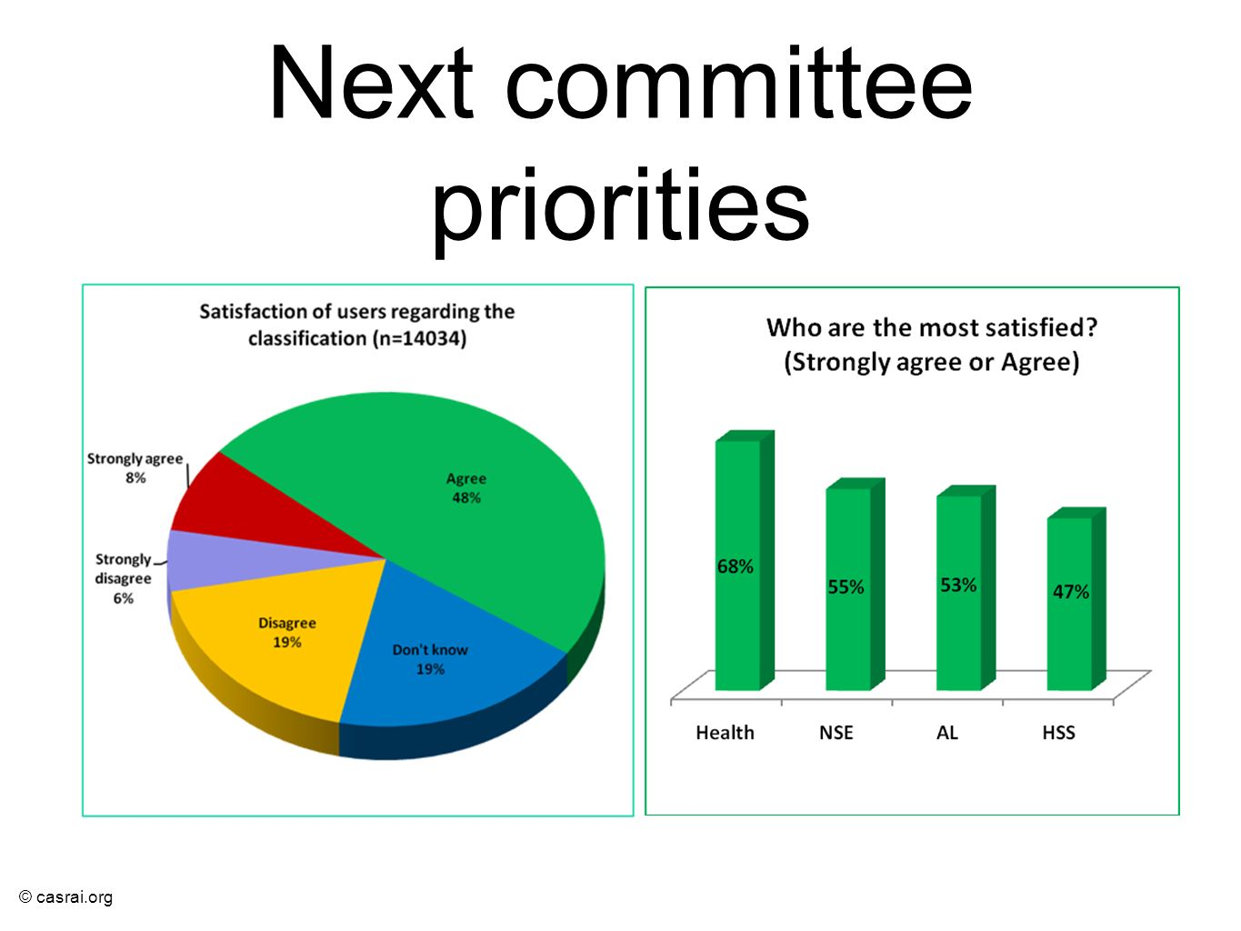 Next committee priorities