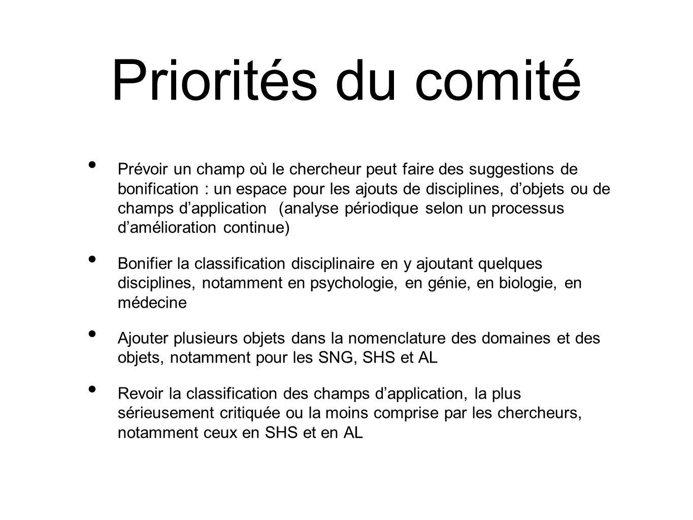 Priorités du comité