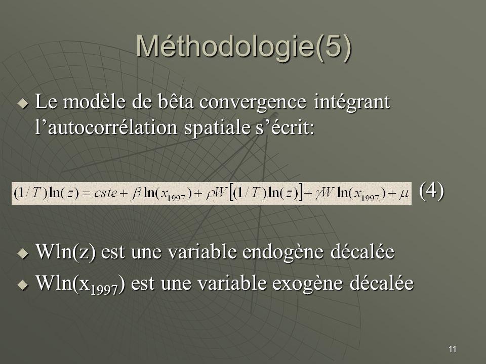 Méthodologie(5) Le modèle de bêta convergence intégrant l'autocorrélation spatiale s'écrit: (4) Wln(z) est une variable endogène décalée.