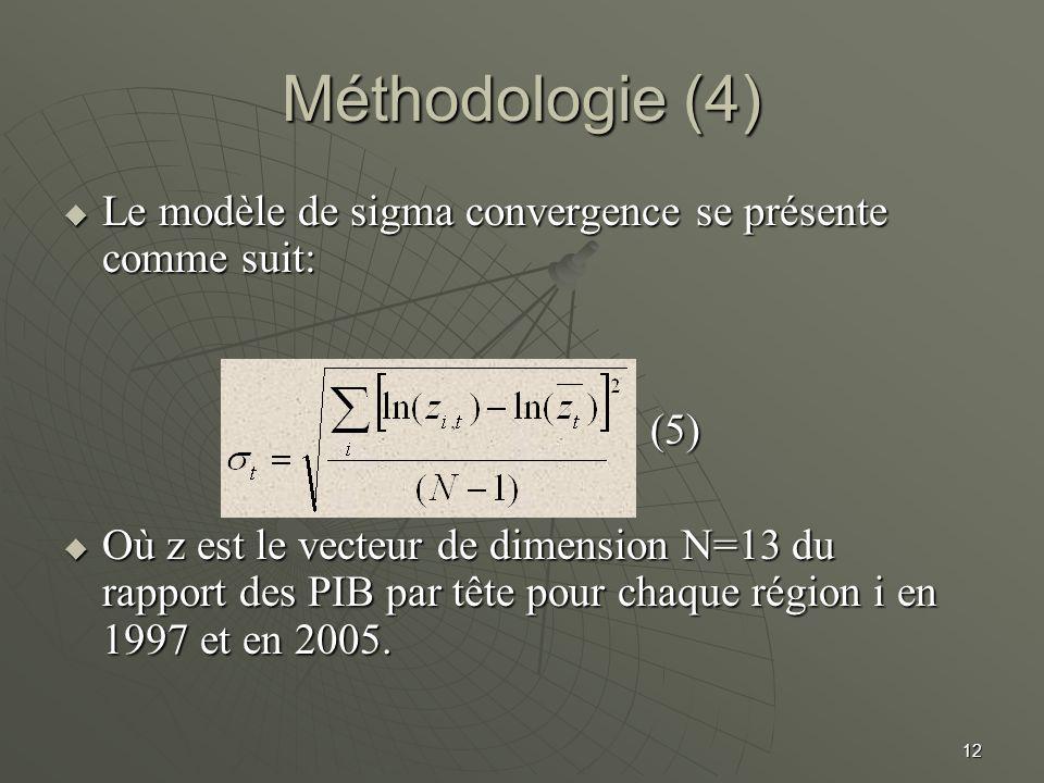 Méthodologie (4) Le modèle de sigma convergence se présente comme suit: (5)