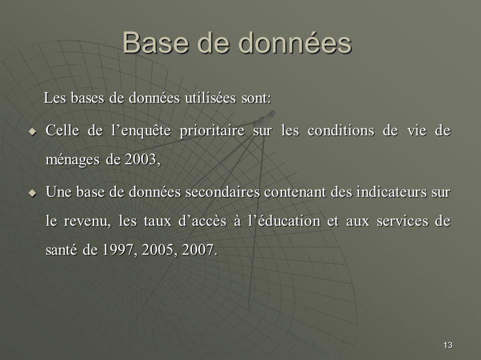 Base de données Les bases de données utilisées sont: