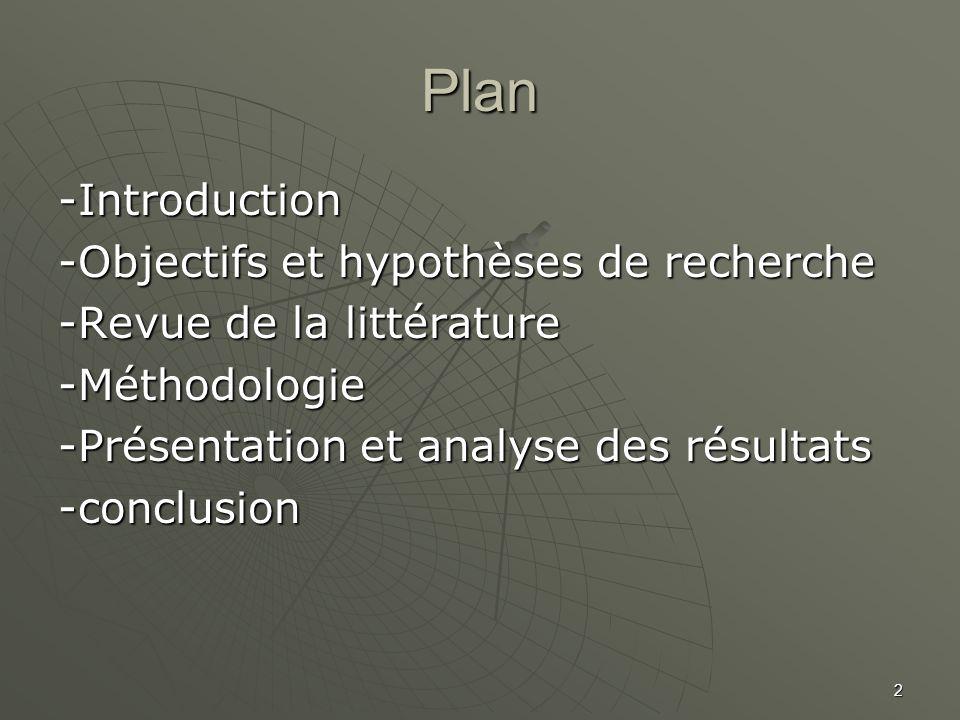 Plan -Introduction -Objectifs et hypothèses de recherche