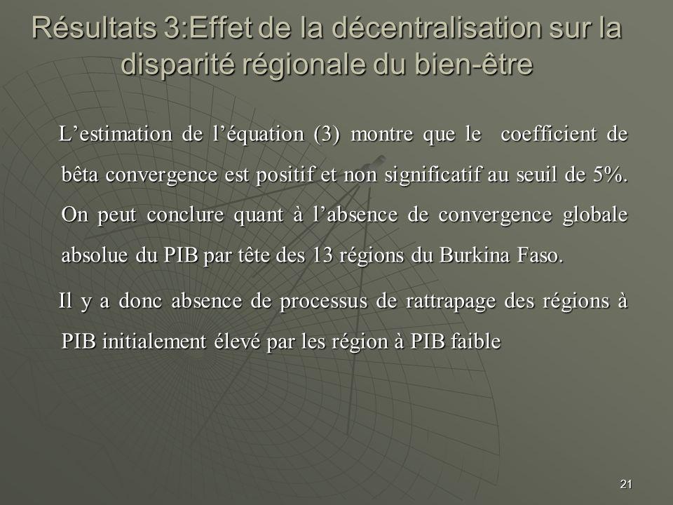 Résultats 3:Effet de la décentralisation sur la disparité régionale du bien-être