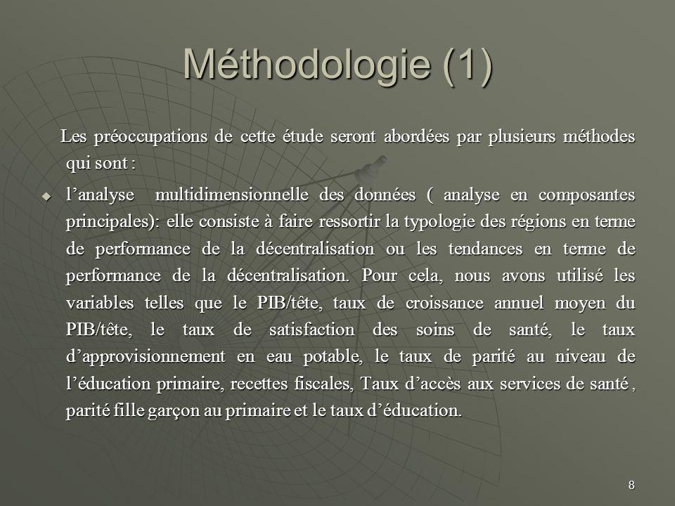 Méthodologie (1) Les préoccupations de cette étude seront abordées par plusieurs méthodes qui sont :