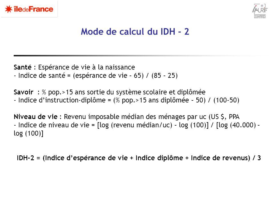 Mode de calcul du IDH - 2 Santé : Espérance de vie à la naissance