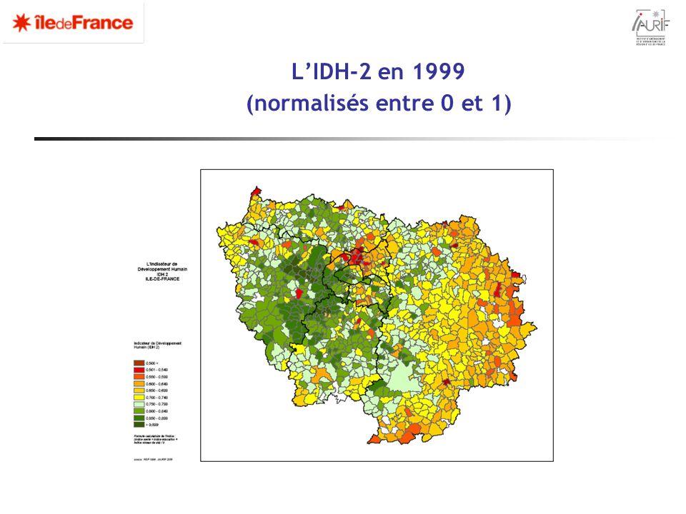 L'IDH-2 en 1999 (normalisés entre 0 et 1)
