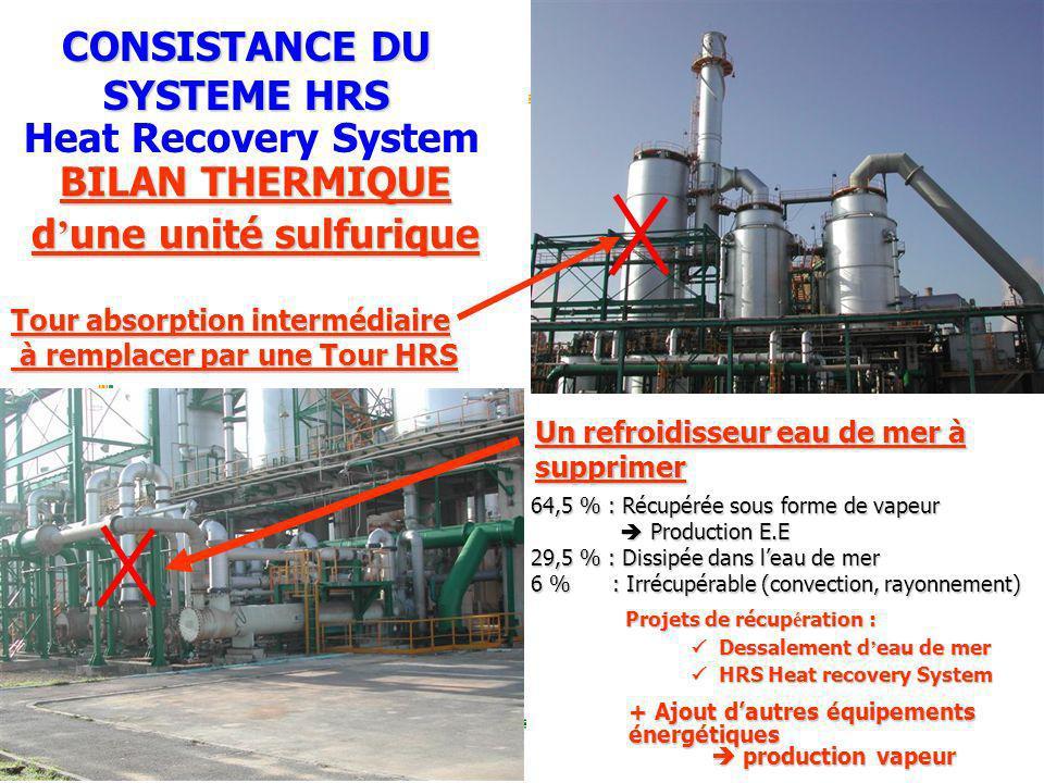 CONSISTANCE DU SYSTEME HRS