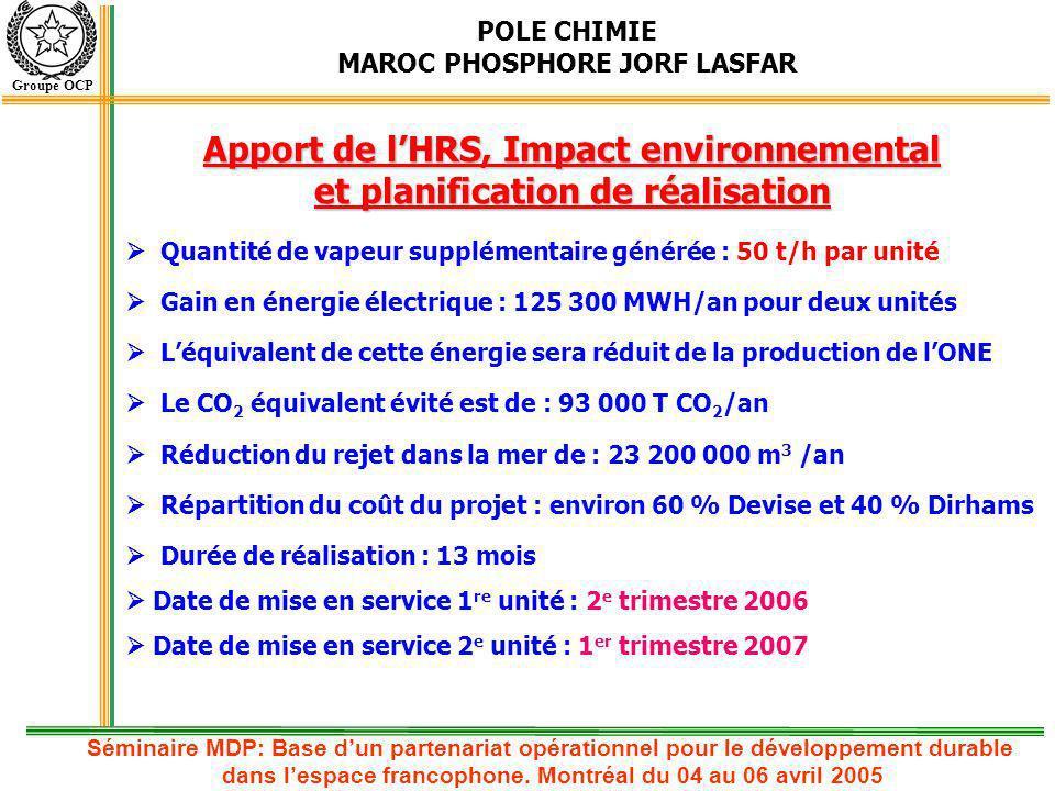 Apport de l'HRS, Impact environnemental